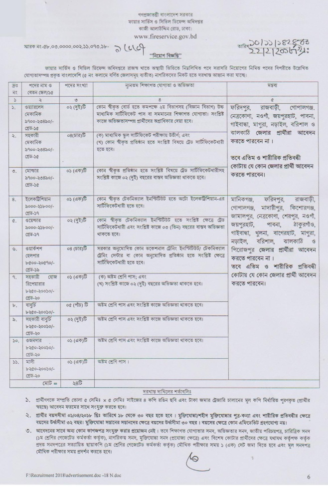 Bangladesh Fire Service And Civil Defence Fscd New Job Circular