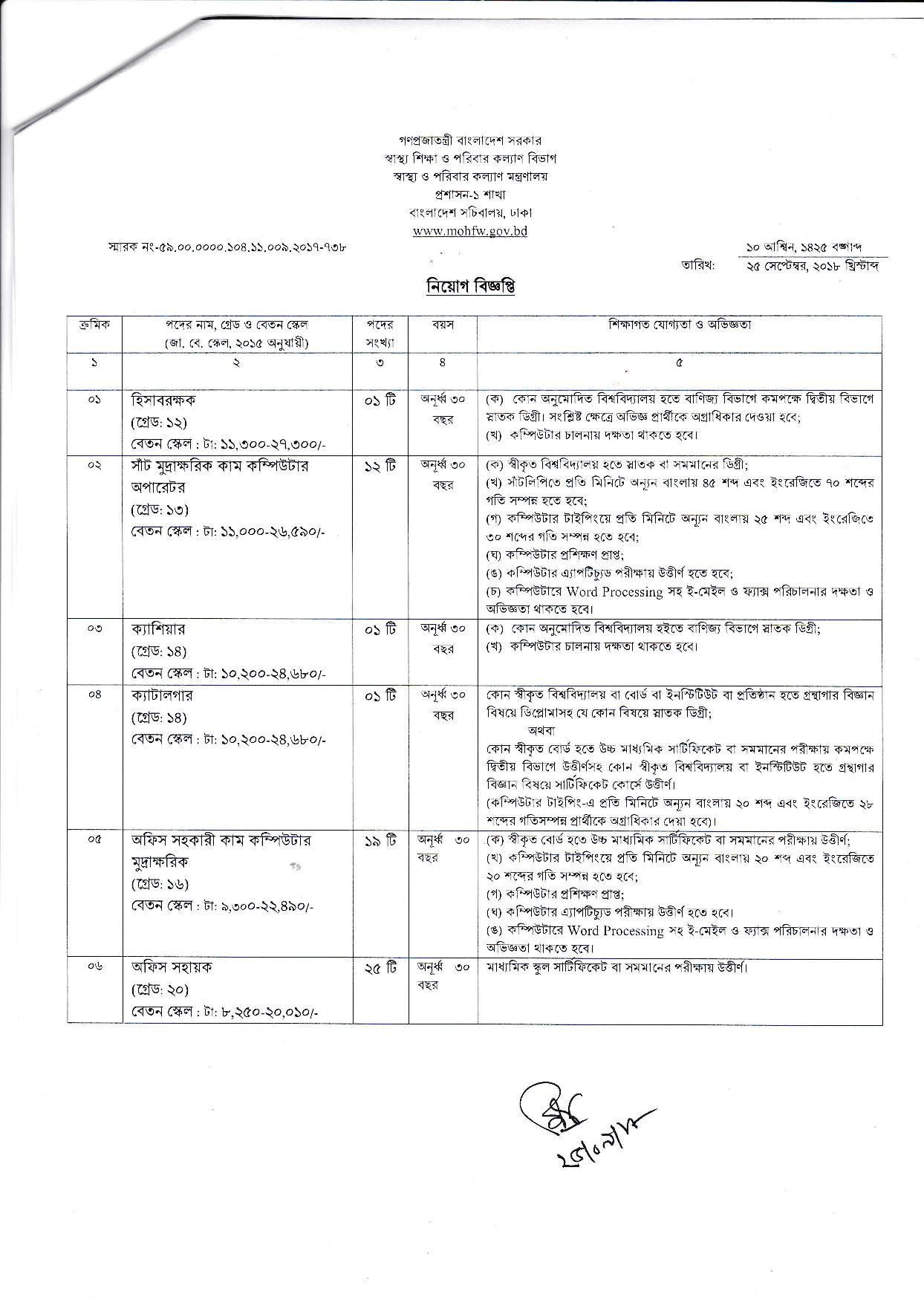 Ministry of Health and Family Welfare (MOHFW) New Job ...