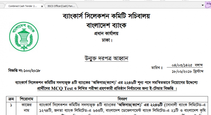 Combined 4 Bank Officer (Cash) Exam And Tender Notice