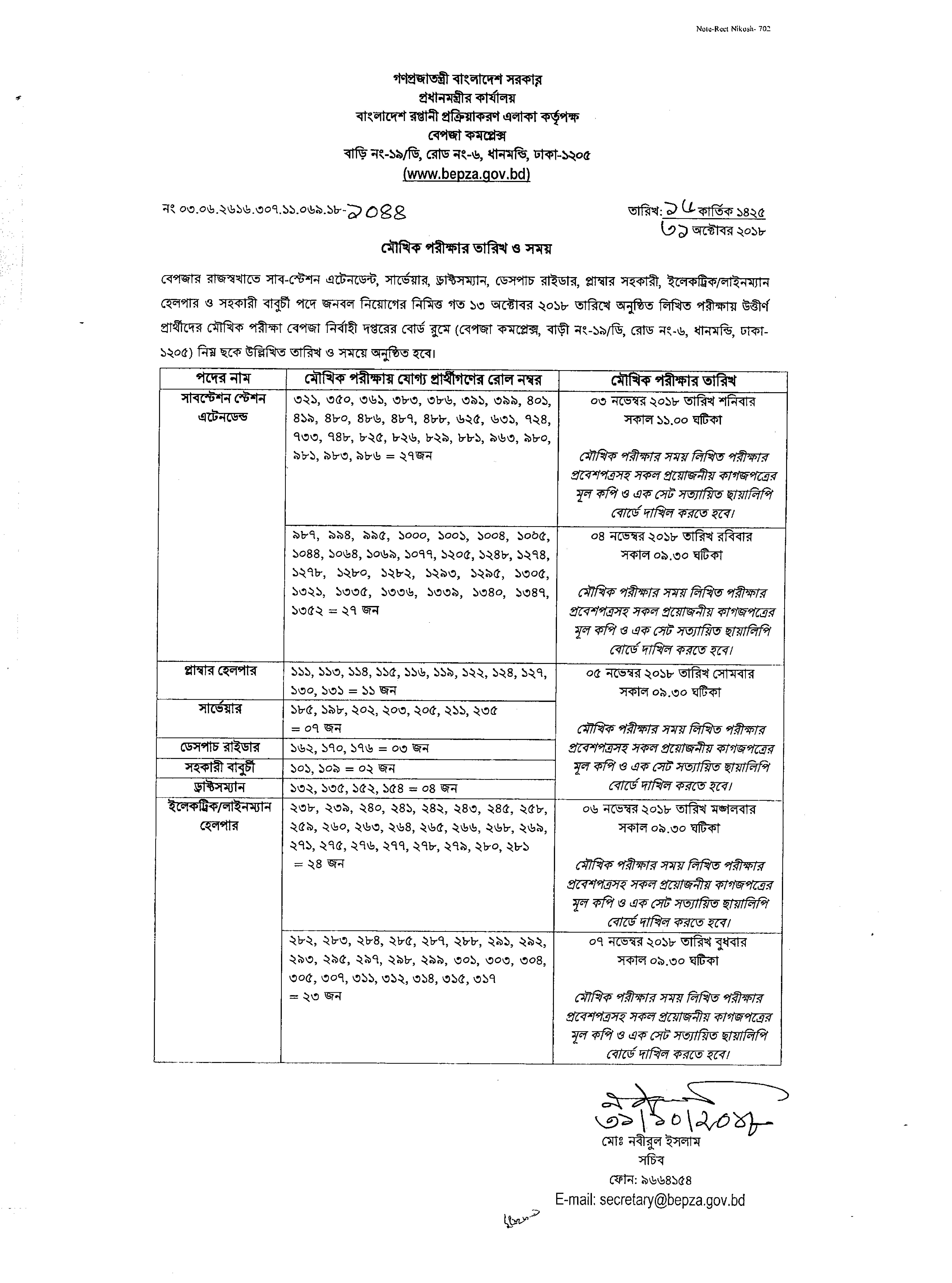 BEPZA Exam Result And Viva Date - Jobs Test bd