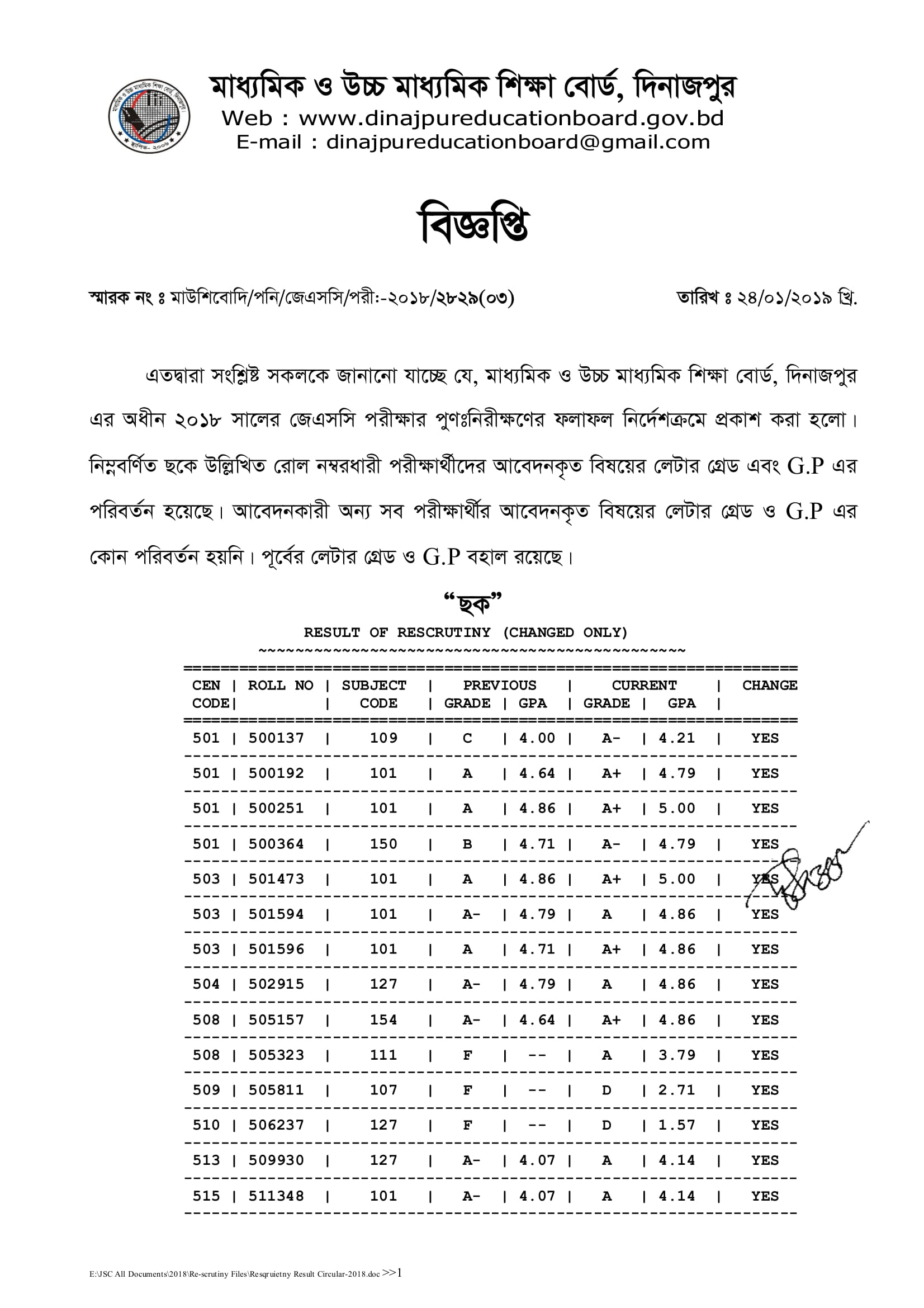 Board Wise Pdf Result Of Jsc Exam 2015