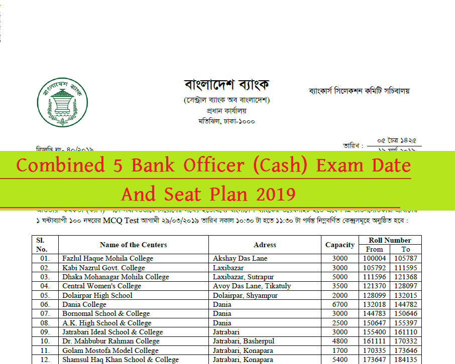Combined 5 Bank Officer (Cash) Exam Date And Seat Plan 2019 ...
