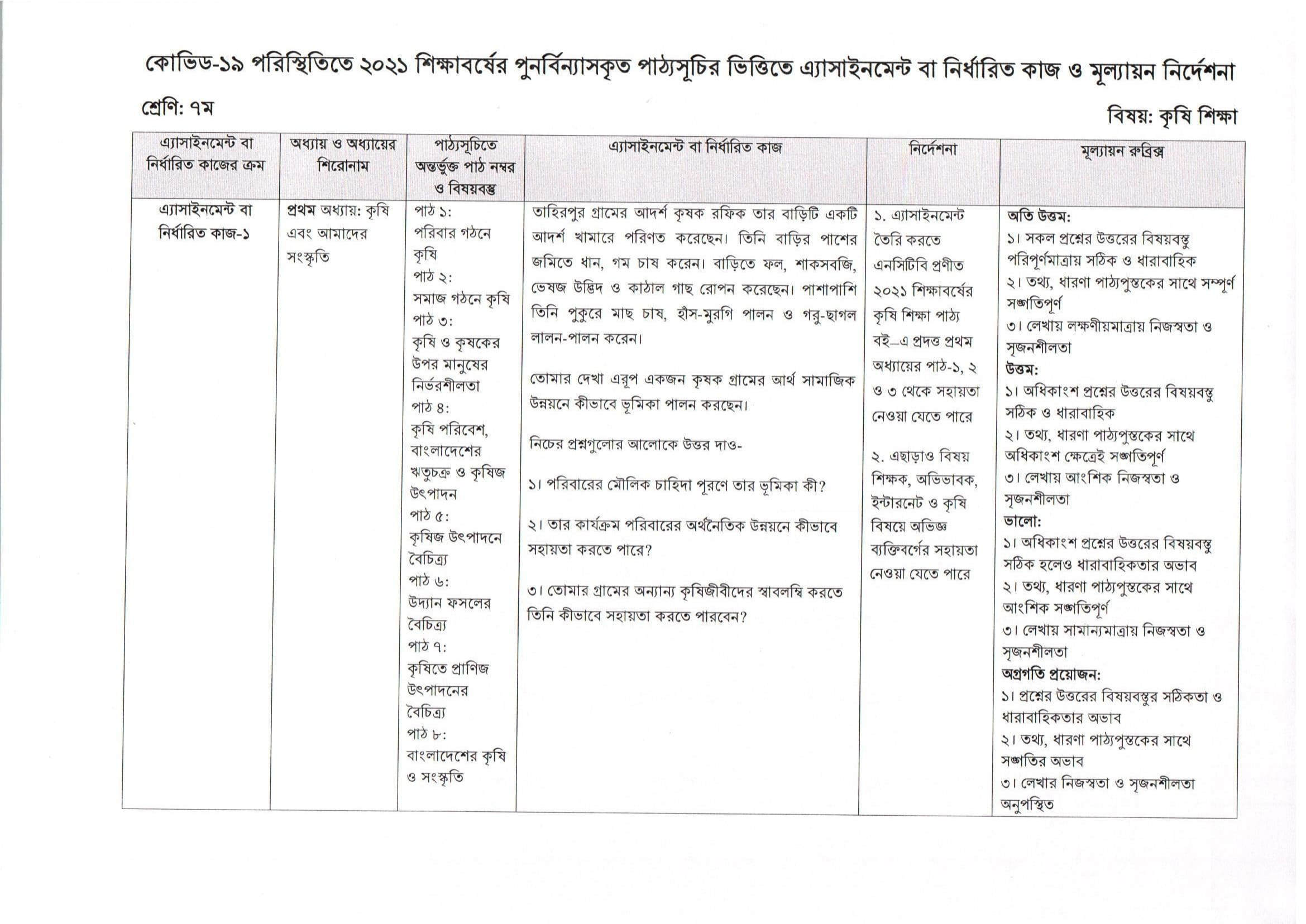 Class 7 Assignment Answer Agricultural Education 3rd Week