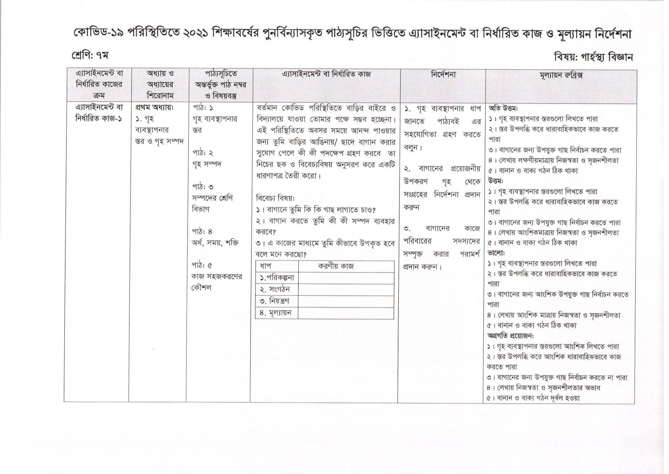 Class 7 Assignment Answer Home Science 3rd Week