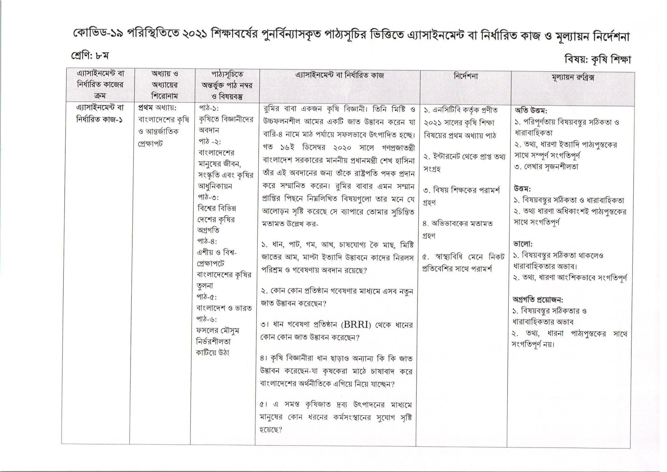 Class 8 Assignment Answer Agricultural Education 3rd Week