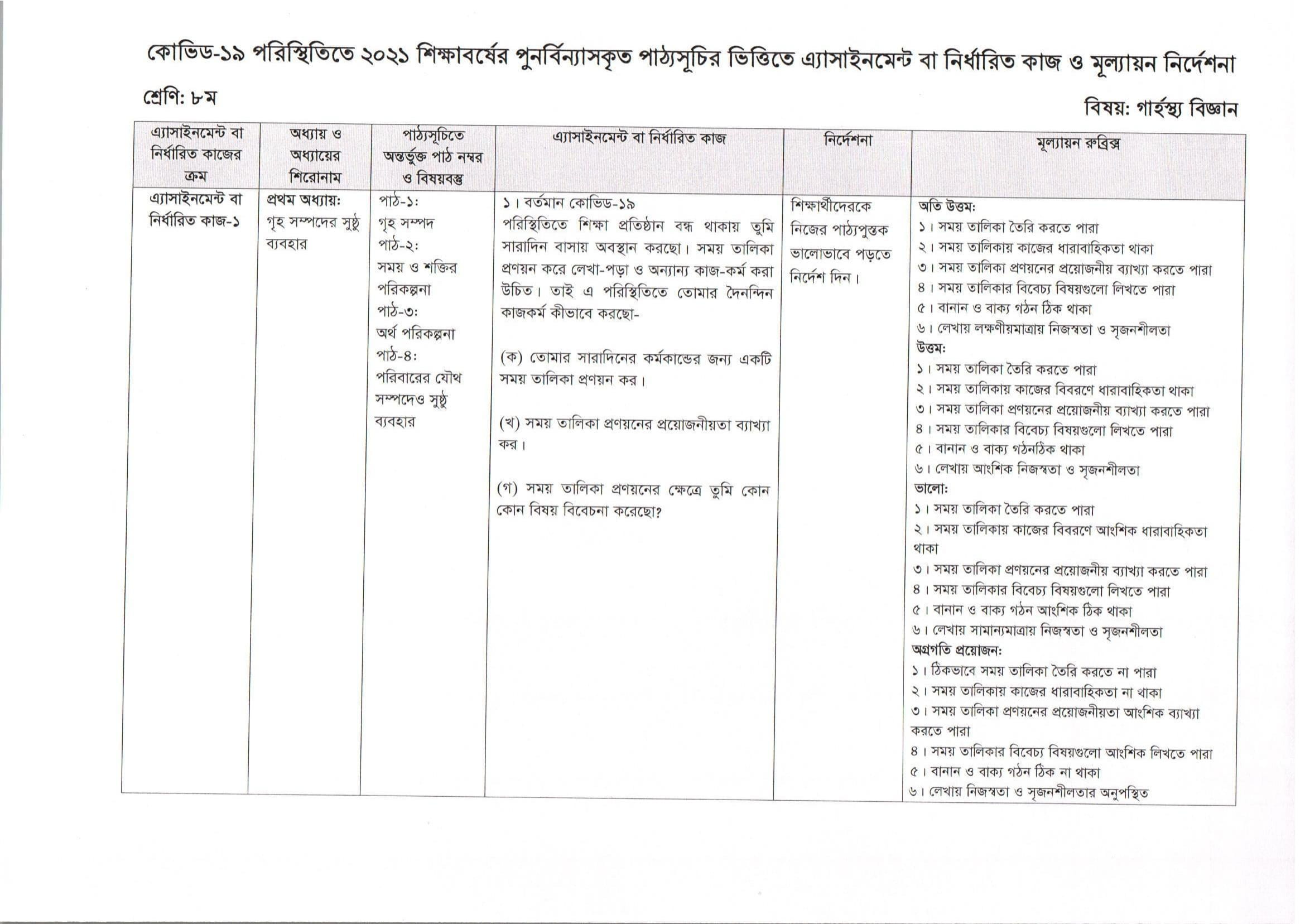 Class 8 Assignment Answer Home Science 3rd Week